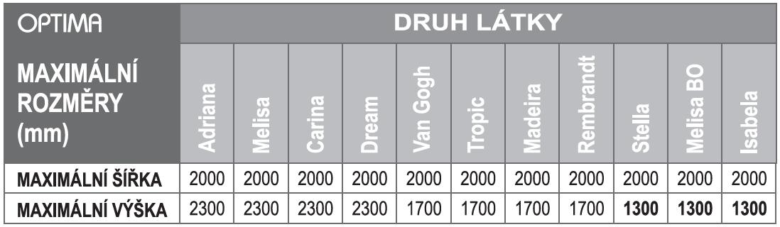 Optima druhy látek a jejich maximální rozměry