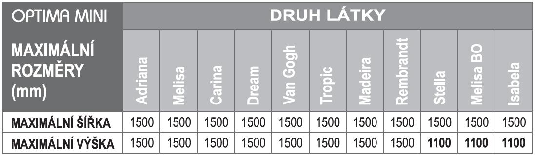 Optima mini druhy látek a jejich maximální rozměry