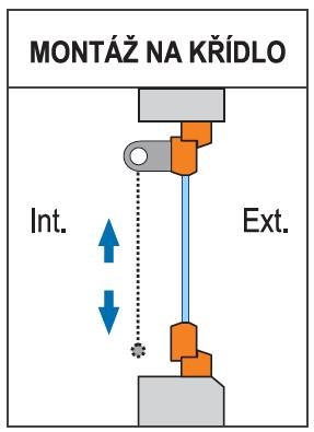 ColleteXL druhy montáže