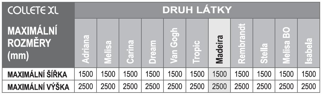 Collete XL druhy látek a jejich maximální rozměry