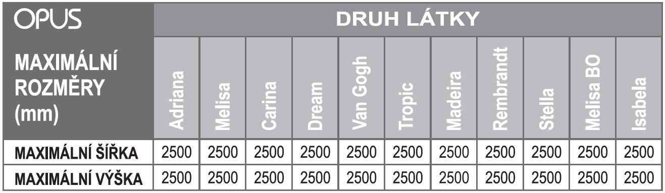 OPUS druhy látky a maximální rozměry