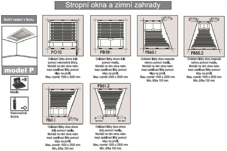 Plise pro sttropní okna