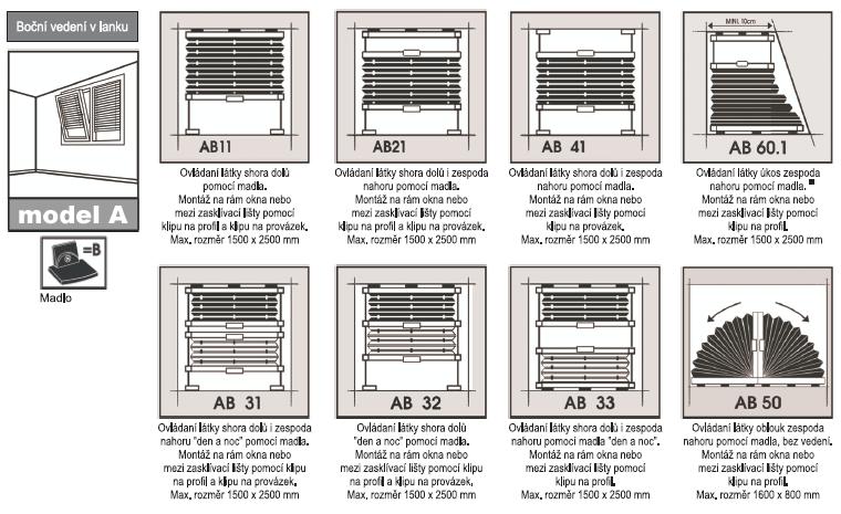 Typy modelů plisé 2