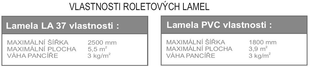 Combi vlastnosti lamel