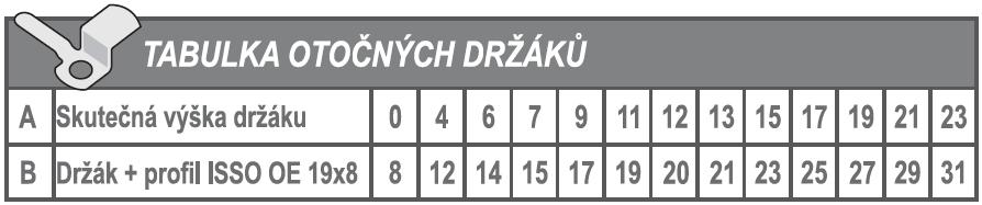 ISSO OE 19x8 tabulka otočných držáků