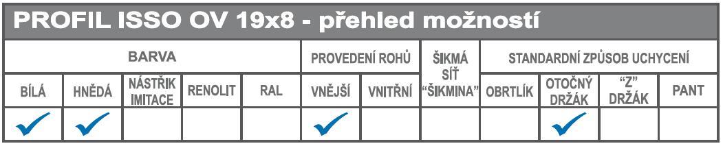 ISSO OV 19x8 přehled možností