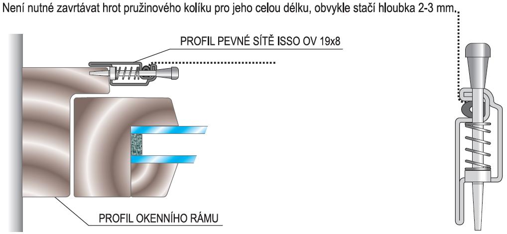 ISSO OV 19x8 pružinový kolík