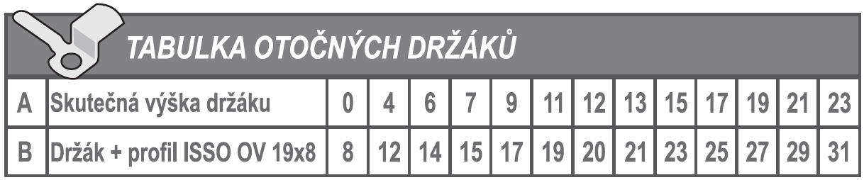 ISSO OV 19x8 tabulka otočných držáků
