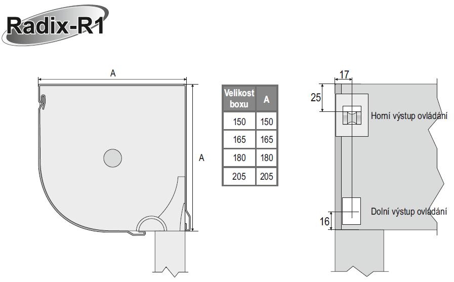 Radix R1 detail boxu