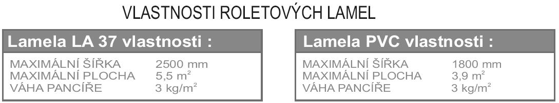 Radix R1 vlastnosti lamel