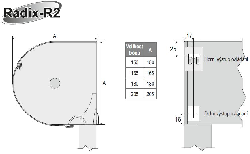 Radix R2 detail boxu