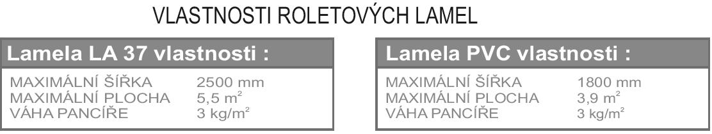 Radix R2 vlastnosti lamel