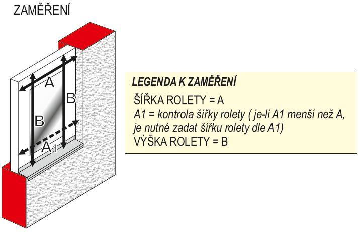Radix R2 zaměření
