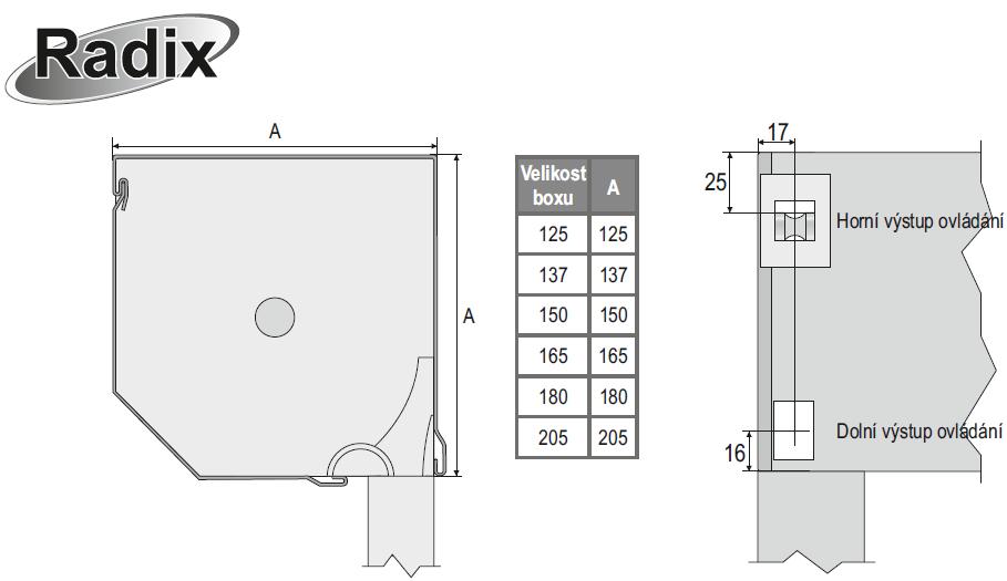 Radix detail boxu