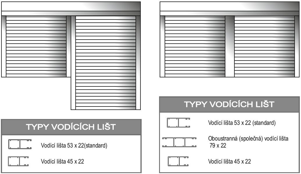 Varianty roletových sestav