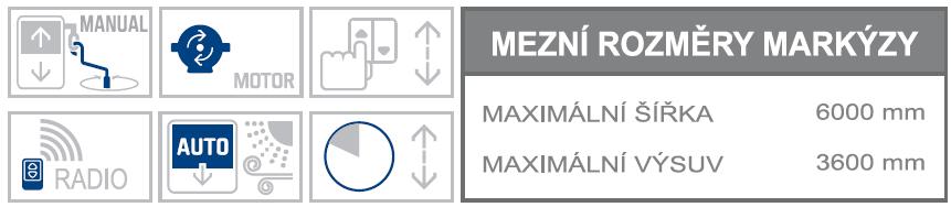 Cover max rozměry a možnosti ovládání